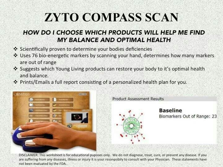 Zyto - taking the guesswork out